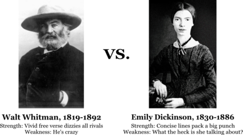 whitman vs dickinson essay Abstract: as mystic poets, emily dickinson and whitman are the two very  important and  the cycle of american literature: an essay in historical  criticism.